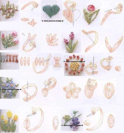 kurdelanakislari flowersbloemenlint1 1fa Kurdela Nakışı Yapımı, Kurdela Nakışı Resimli Anlatımı