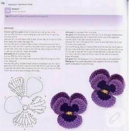 Dantel çiçek modelleri…