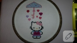 2. Hello Kitty panom