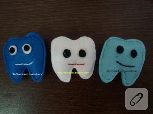 Diş magnetler