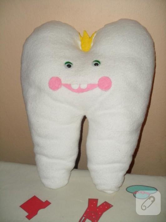 keçe diş