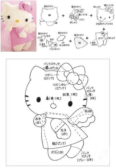 Hello Kitty kapı süsü kalıbı